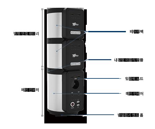 li-ion battery power pack